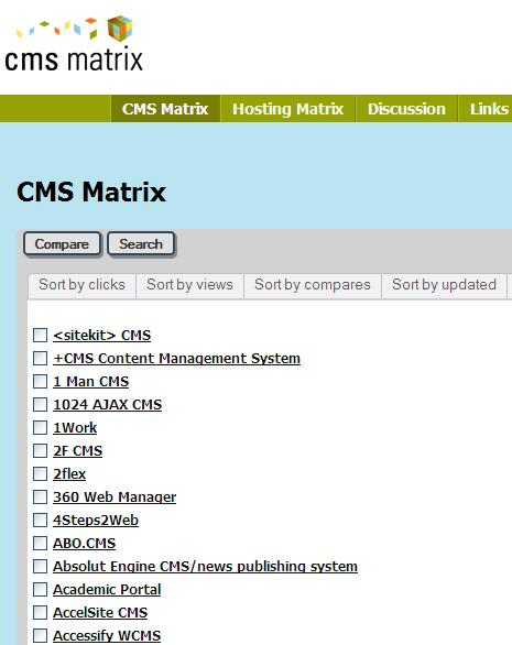 CMS Matrix