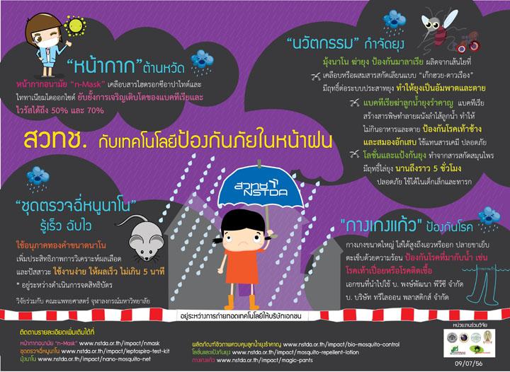 สวทช. กับเทคโนโลยีป้องกันภัยในหน้าฝน